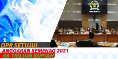 DPR Setujui Anggaran Kemenag 2021 66 Triliun Rupiah