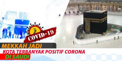 Mekkah Jadi Kota Terbanyak Positif Corona Di Saudi